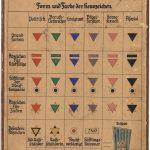Symbol_chart